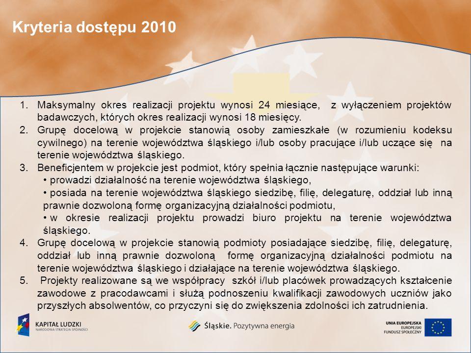 Urząd Marszałkowski Województwa Śląskiego Wydział Europejskiego Funduszu Społecznego 40 – 037 Katowice, ul.