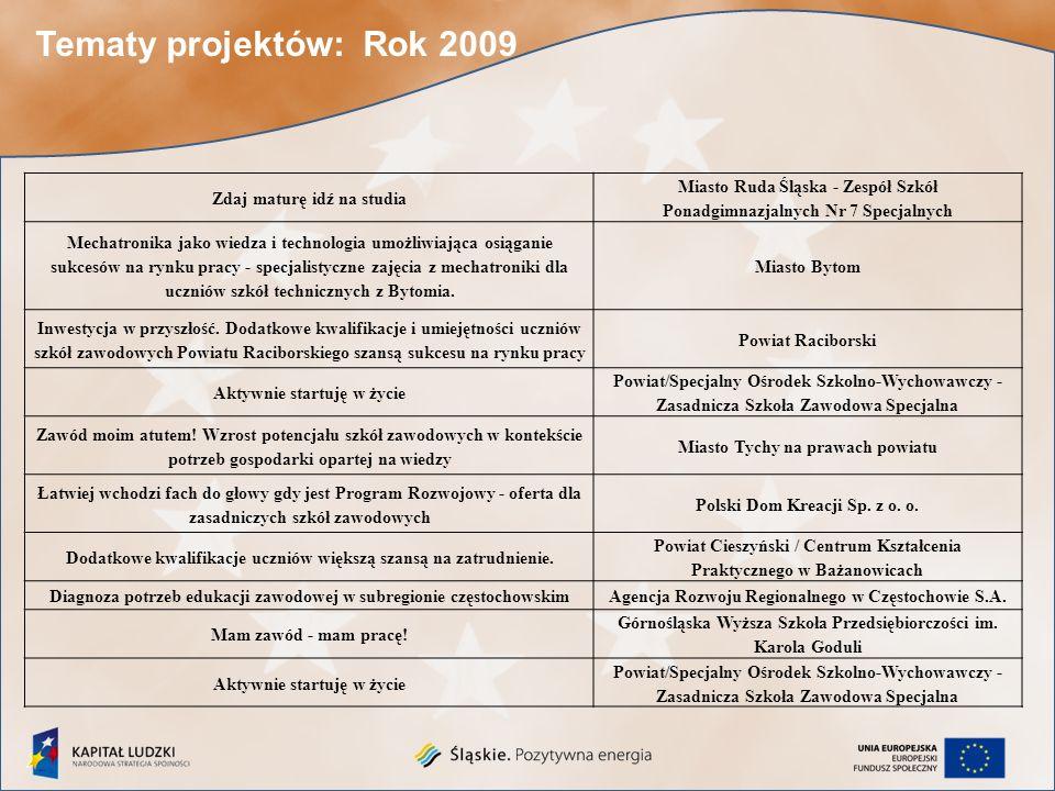 Tematy projektów: Rok 2009 Mam zawód - mam pracę.Górnośląska Wyższa Szkoła Przedsiębiorczości im.