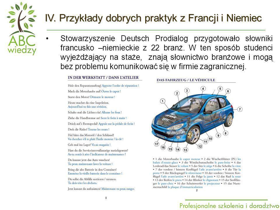 Stowarzyszenie Deutsch Prodialog przygotowało słowniki francusko –niemieckie z 22 branż.