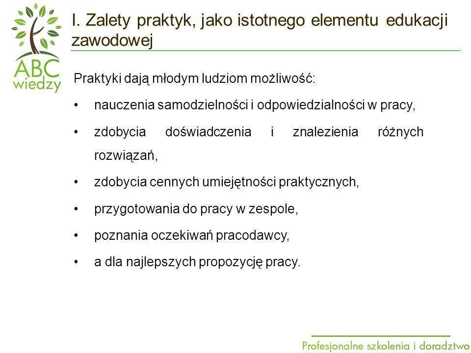 II.II. Wyniki ankiety pod kątem kształcenia zawodowego w Polsce W kwietniu 2010 roku Fundusz ds.