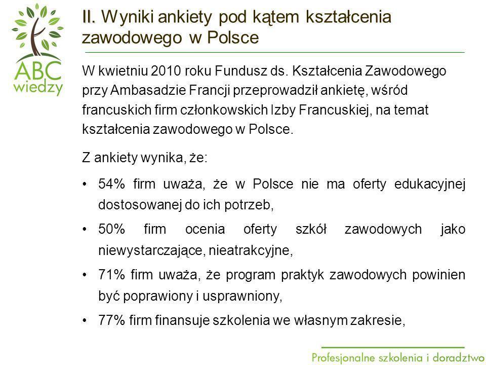 II. II. Wyniki ankiety pod kątem kształcenia zawodowego w Polsce W kwietniu 2010 roku Fundusz ds.