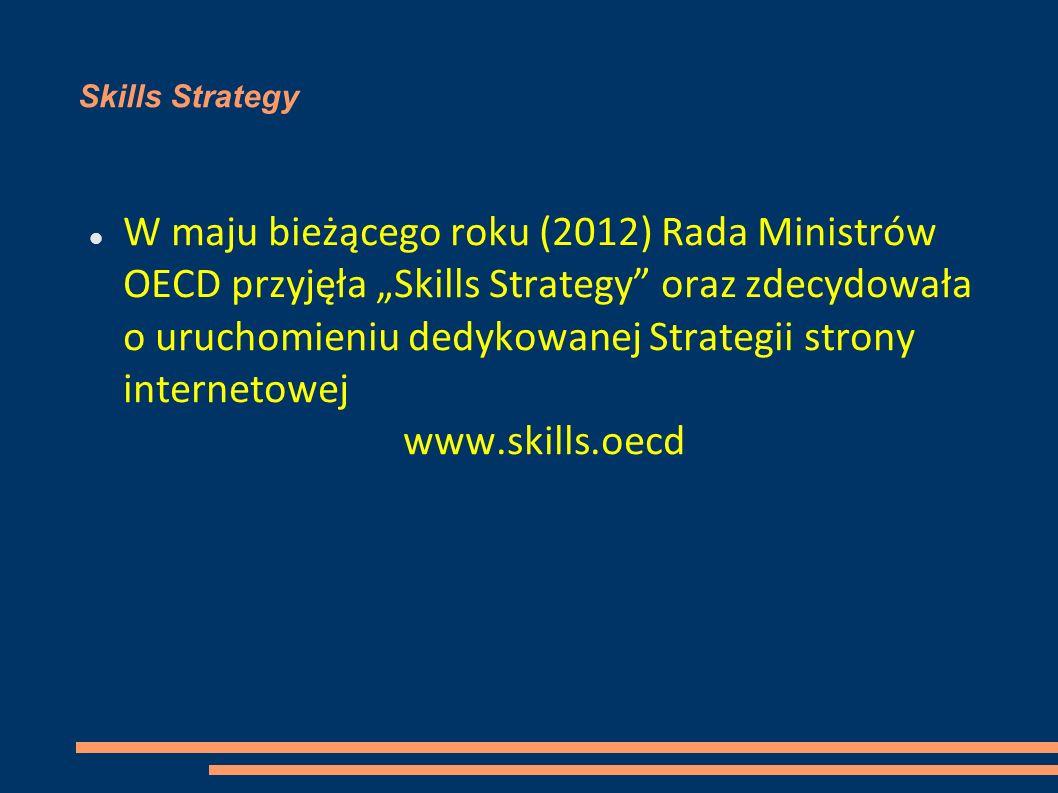 Skills Strategy W maju bieżącego roku (2012) Rada Ministrów OECD przyjęła Skills Strategy oraz zdecydowała o uruchomieniu dedykowanej Strategii strony internetowej www.skills.oecd