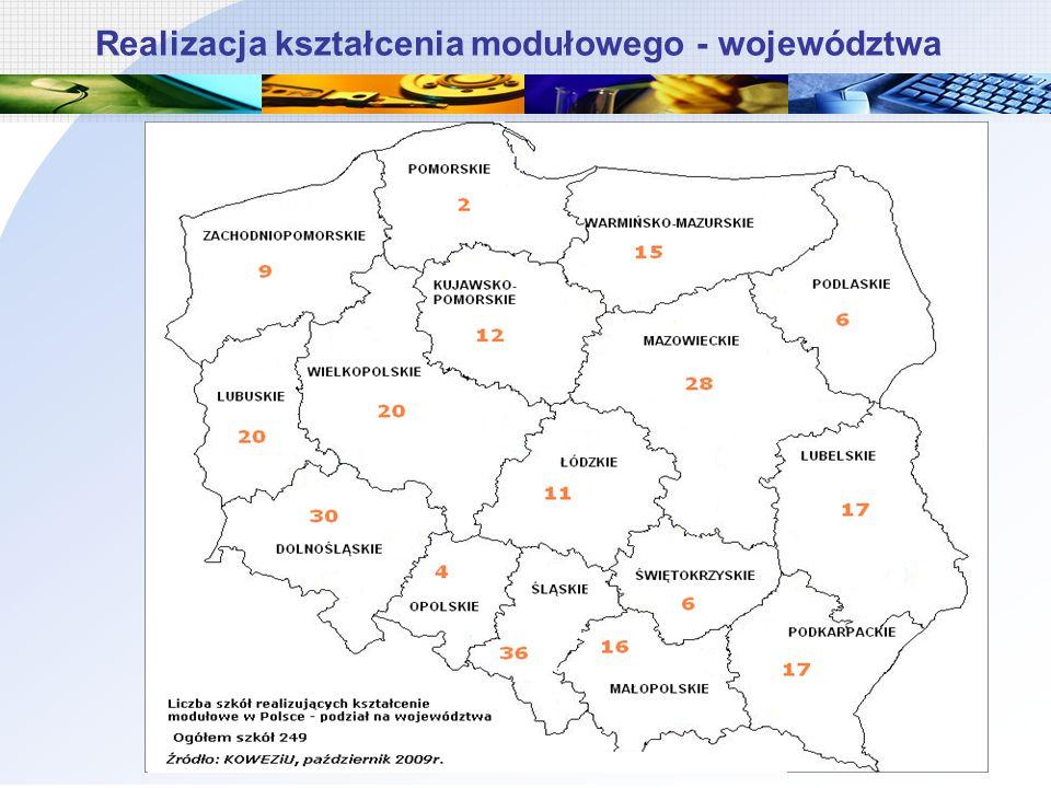 Realizacja kształcenia modułowego - województwa
