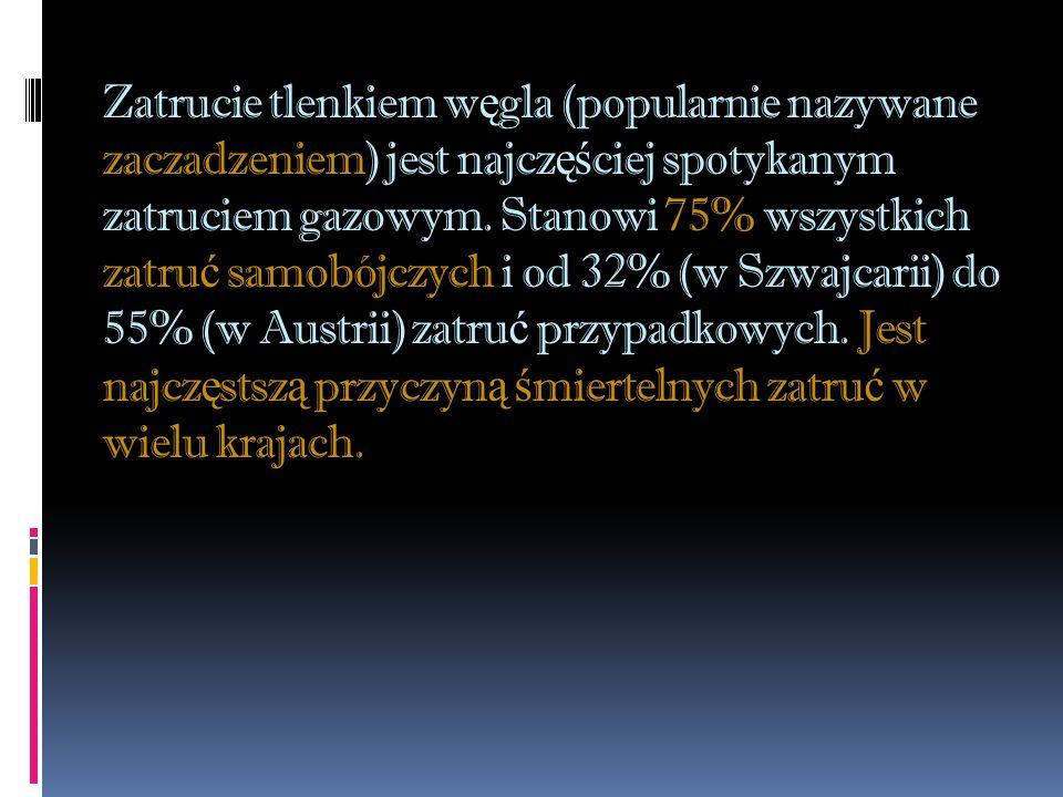 Autor: Dagmara Zar ę bska kl. III H