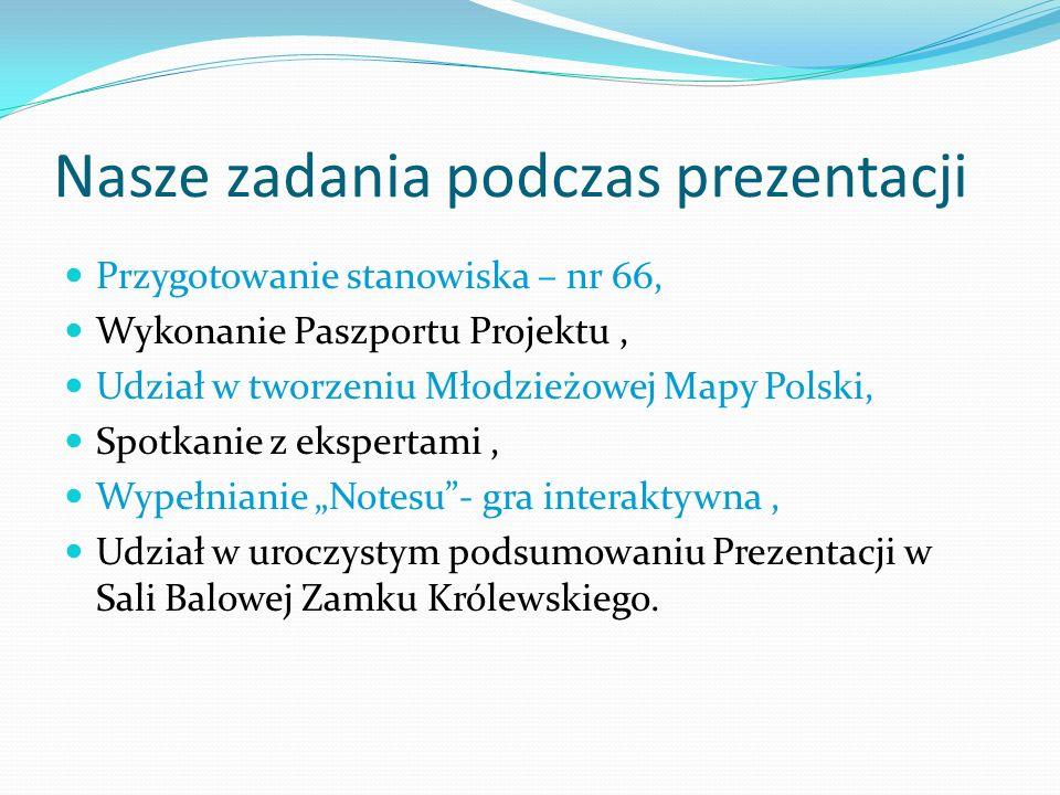 Nasze zadania podczas prezentacji Przygotowanie stanowiska – nr 66, Wykonanie Paszportu Projektu, Udział w tworzeniu Młodzieżowej Mapy Polski, Spotkanie z ekspertami, Wypełnianie Notesu- gra interaktywna, Udział w uroczystym podsumowaniu Prezentacji w Sali Balowej Zamku Królewskiego.