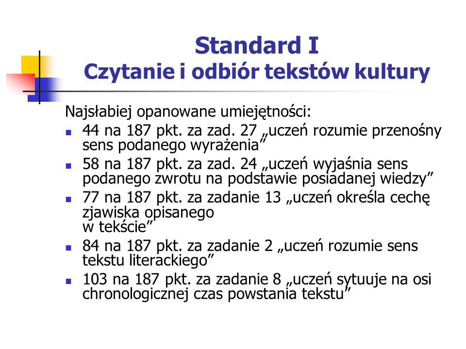 Standard I Czytanie i odbiór tekstów kultury Najsłabiej opanowane umiejętności: 44 na 187 pkt. za zad. 27 uczeń rozumie przenośny sens podanego wyraże