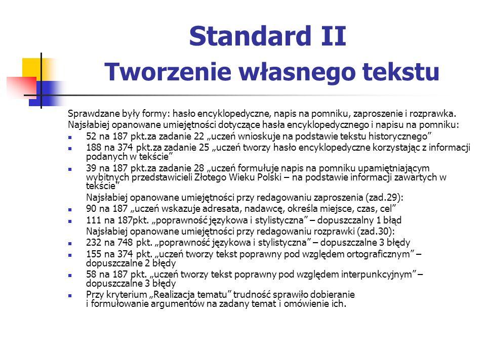 Standard II Tworzenie własnego tekstu Sprawdzane były formy: hasło encyklopedyczne, napis na pomniku, zaproszenie i rozprawka. Najsłabiej opanowane um