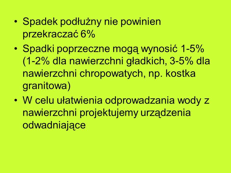 Spadek podłużny nie powinien przekraczać 6% Spadki poprzeczne mogą wynosić 1-5% (1-2% dla nawierzchni gładkich, 3-5% dla nawierzchni chropowatych, np.