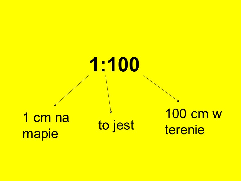1 cm na mapie to jest 100 cm w terenie
