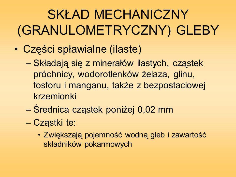SKŁAD MECHANICZNY (GRANULOMETRYCZNY) GLEBY Części spławialne (ilaste) –Składają się z minerałów ilastych, cząstek próchnicy, wodorotlenków żelaza, gli