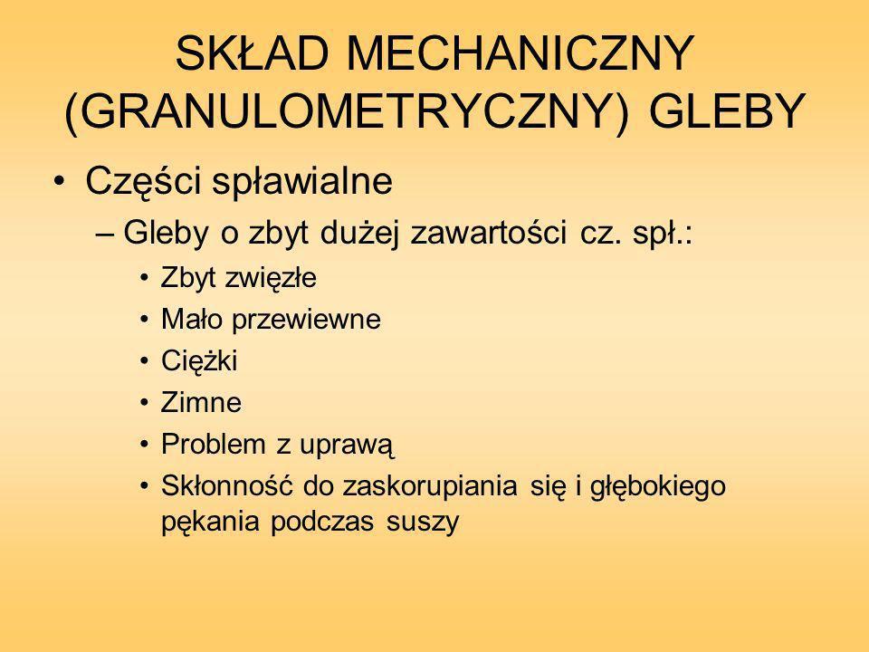 SKŁAD MECHANICZNY (GRANULOMETRYCZNY) GLEBY Części spławialne –Gleby o zbyt dużej zawartości cz.