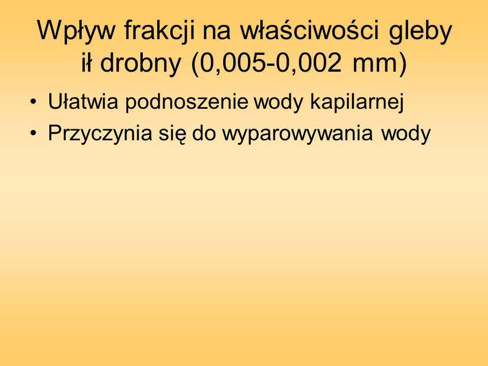 Wpływ frakcji na właściwości gleby ił drobny (0,005-0,002 mm) Ułatwia podnoszenie wody kapilarnej Przyczynia się do wyparowywania wody