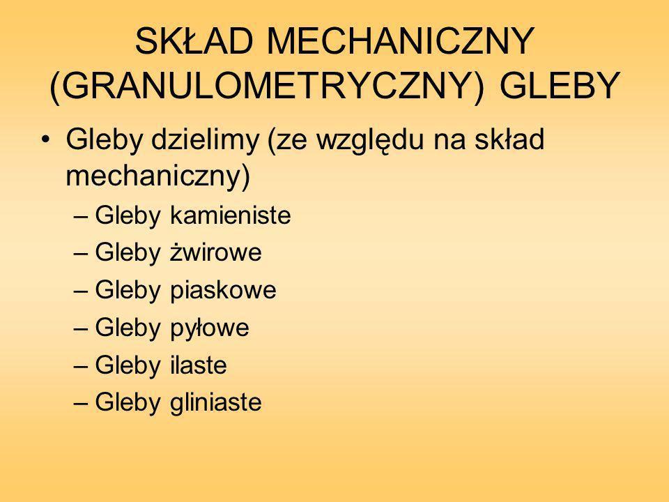 SKŁAD MECHANICZNY (GRANULOMETRYCZNY) GLEBY Gleby dzielimy (ze względu na skład mechaniczny) –Gleby kamieniste –Gleby żwirowe –Gleby piaskowe –Gleby py