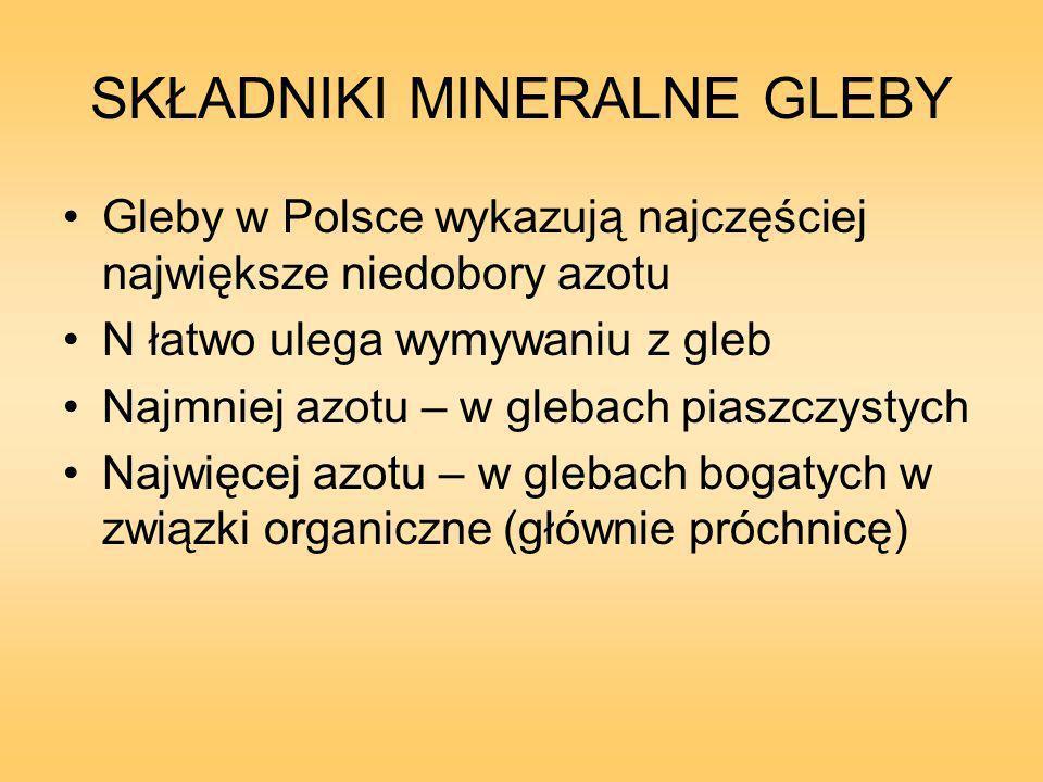 SKŁADNIKI MINERALNE GLEBY Gleby w Polsce wykazują najczęściej największe niedobory azotu N łatwo ulega wymywaniu z gleb Najmniej azotu – w glebach piaszczystych Najwięcej azotu – w glebach bogatych w związki organiczne (głównie próchnicę)