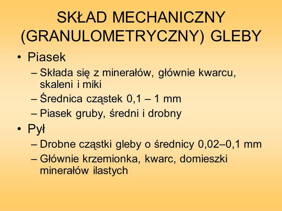 SKŁAD MECHANICZNY (GRANULOMETRYCZNY) GLEBY Piasek –Składa się z minerałów, głównie kwarcu, skaleni i miki –Średnica cząstek 0,1 – 1 mm –Piasek gruby, średni i drobny Pył –Drobne cząstki gleby o średnicy 0,02–0,1 mm –Głównie krzemionka, kwarc, domieszki minerałów ilastych