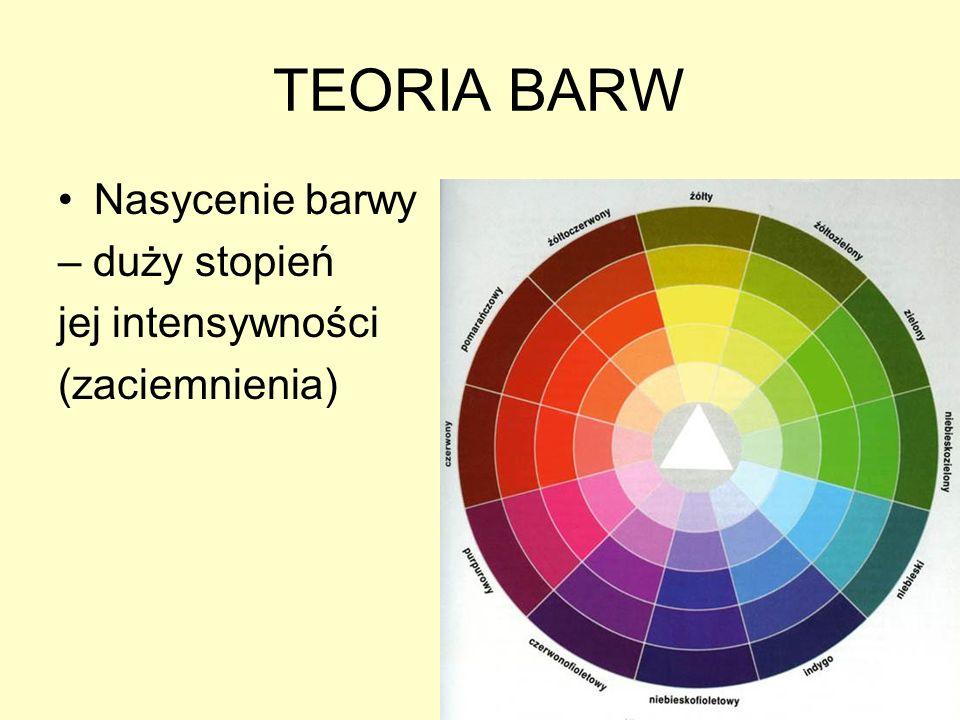 TEORIA BARW Nasycenie barwy – duży stopień jej intensywności (zaciemnienia)