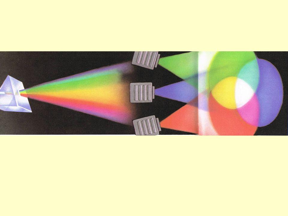 TEORIA BARW Rysunek barwny powinien być skomponowany, a barwy umiejętnie dobrane Wszystkie barwy można utworzyć na bazie trzech kolorów podstawowych poprzez odpowiednie ich łączenie i mieszanie.