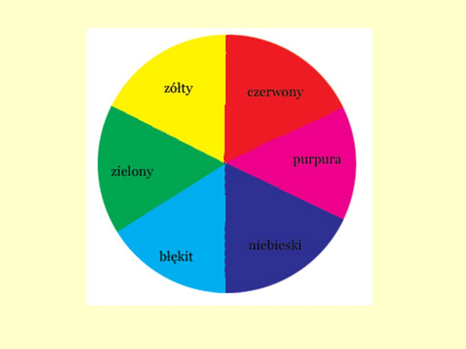 TEORIA BARW Barwy podstawowe –Żółcień –Purpura –Błękit cyjanowy Barwy wtórne –Powstają przez mieszanie kolorów podstawowych parami –Ciemny błękit, zieleń, czerwień