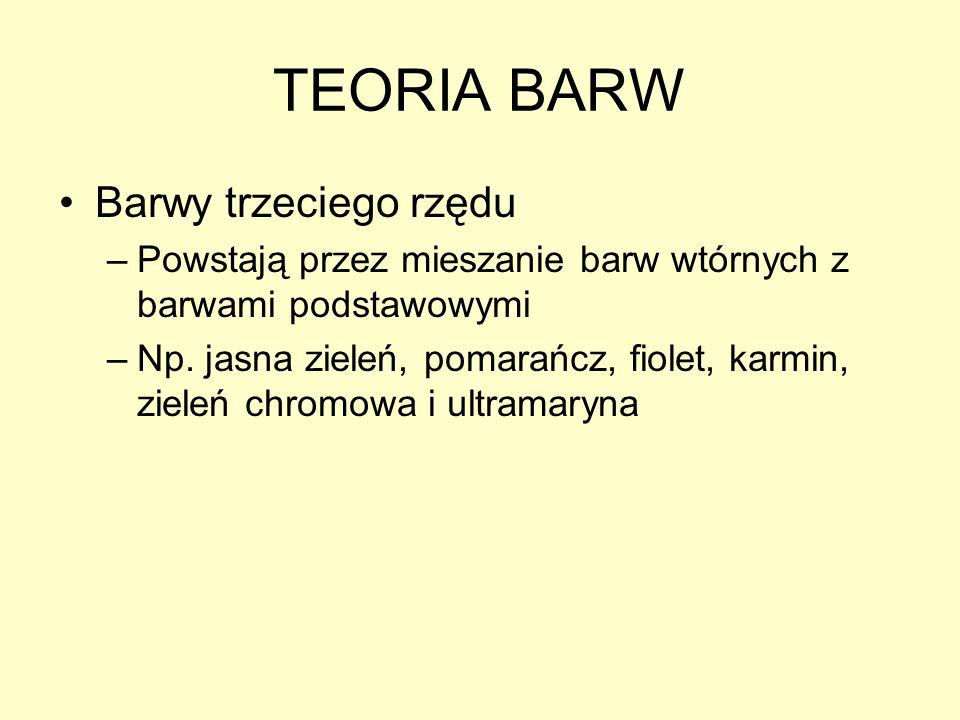 TEORIA BARW Barwy trzeciego rzędu –Powstają przez mieszanie barw wtórnych z barwami podstawowymi –Np. jasna zieleń, pomarańcz, fiolet, karmin, zieleń