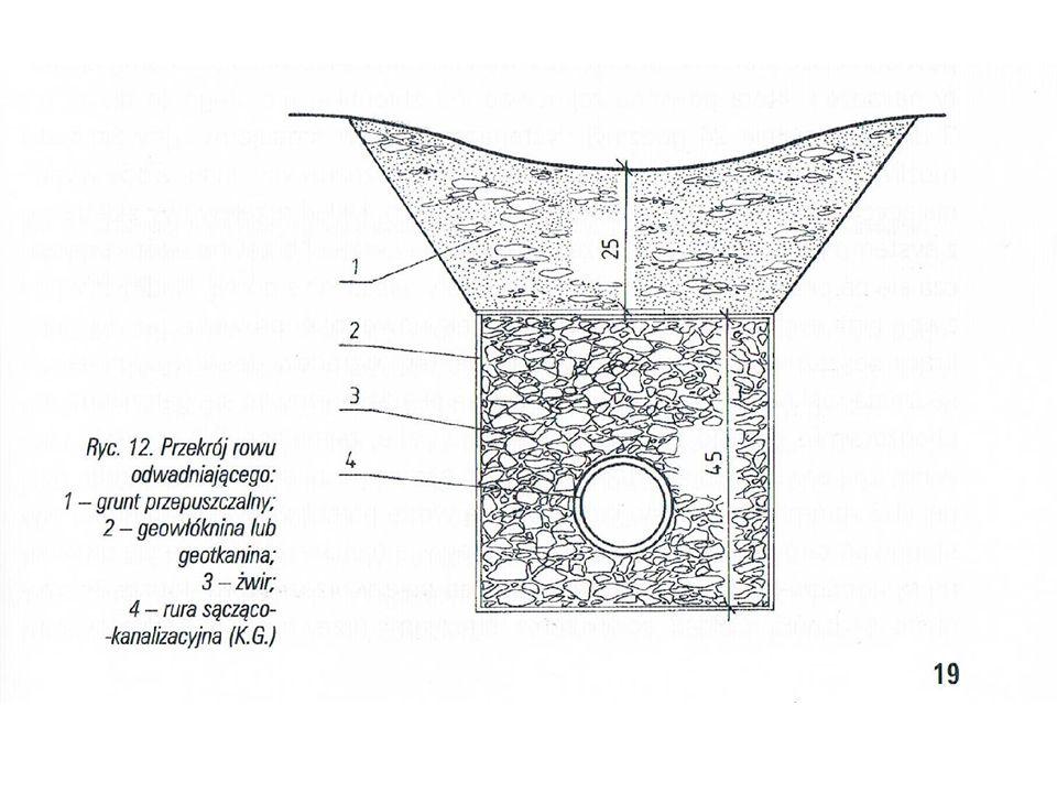 NAWIERZCHNIE ODWODNIENIA ZBIORNIKI RETENCYJNE –Założenia infiltracyjno-retencyjne nazywane także OGRODAMI DESZCZOWYMI –Lokalizacja: Teren o naturalnym zagłębieniu 15-30 cm Teren wolny od nasadzeń drzewiastych, podziemnych mediów Teren oddalony od budynku min 3-4 m