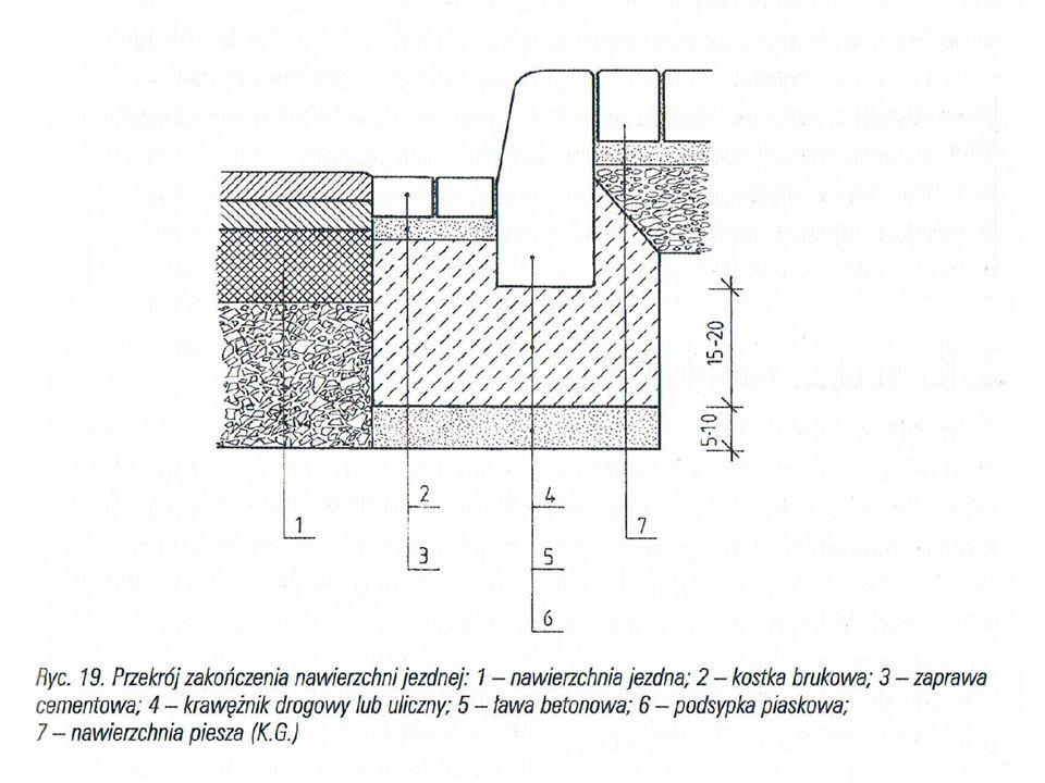 NAWIERZCHNIE ODWODNIENIA SPADKI POPRZECZNE –Poprzez wyprofilowanie powierzchni, wyniesienie drogi ponad otaczający teren, odpowiednie krawężniki –Drogi piesze – 3-5 cm wyżej niż teren – odprowadzenie wody na trawnik –Projektowanie spadku poprzecznego: Wielkość 0,5-5% kierunek