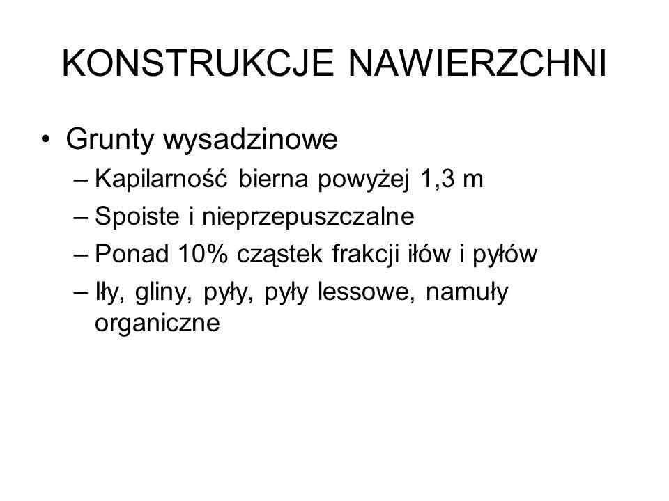 KONSTRUKCJE NAWIERZCHNI Projektowanie konstrukcji dróg –Należy wziąć pod uwagę głębokość przemarzania gruntu 3 strefy przemarzania gruntu w Polsce –Do 1,2 m – góry i pół.-wsch.