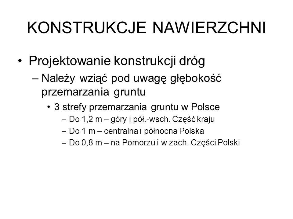 KONSTRUKCJE NAWIERZCHNI Projektowanie konstrukcji dróg –Należy wziąć pod uwagę głębokość przemarzania gruntu 3 strefy przemarzania gruntu w Polsce –Do