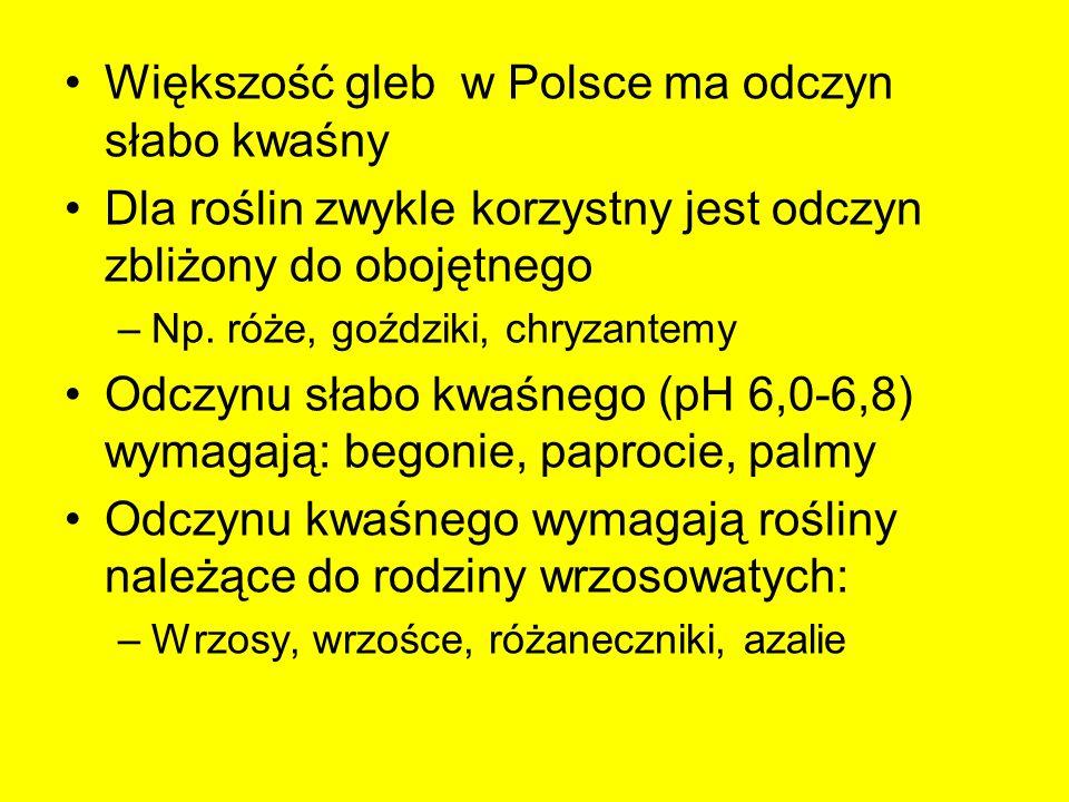 Większość gleb w Polsce ma odczyn słabo kwaśny Dla roślin zwykle korzystny jest odczyn zbliżony do obojętnego –Np. róże, goździki, chryzantemy Odczynu