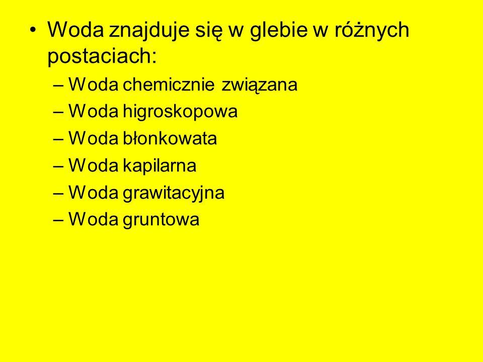 Większość gleb w Polsce ma odczyn słabo kwaśny Dla roślin zwykle korzystny jest odczyn zbliżony do obojętnego –Np.