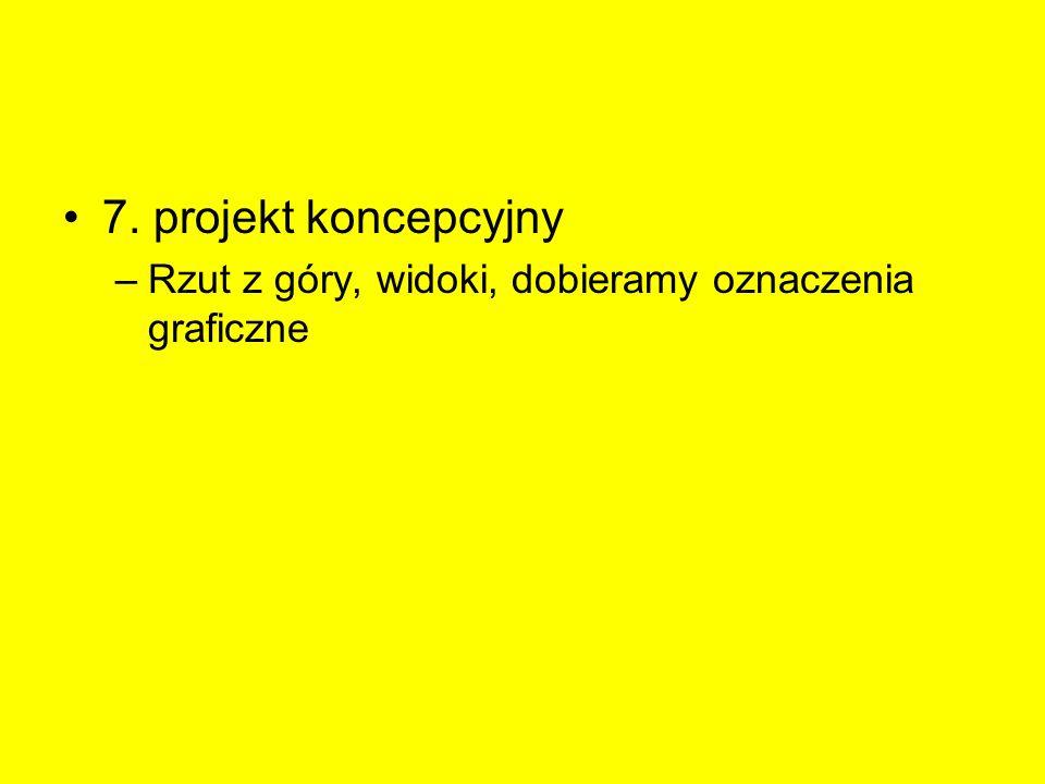 7. projekt koncepcyjny –Rzut z góry, widoki, dobieramy oznaczenia graficzne