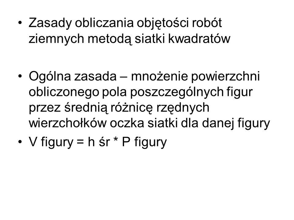 Zasady obliczania objętości robót ziemnych metodą siatki kwadratów Ogólna zasada – mnożenie powierzchni obliczonego pola poszczególnych figur przez śr