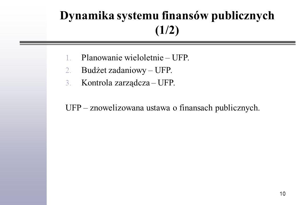 10 1. Planowanie wieloletnie – UFP. 2. Budżet zadaniowy – UFP.