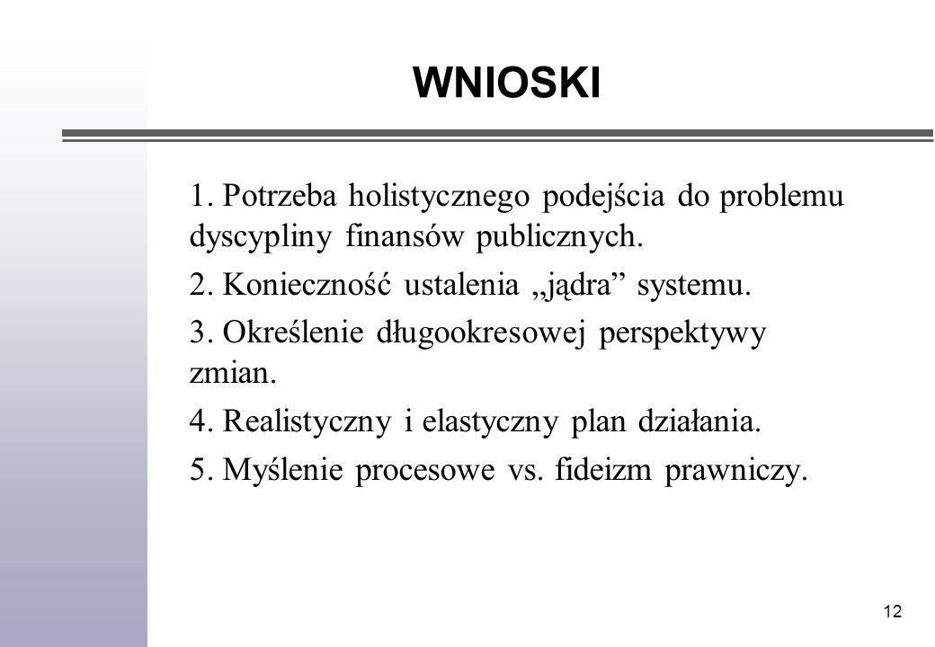 12 WNIOSKI 1. Potrzeba holistycznego podejścia do problemu dyscypliny finansów publicznych.