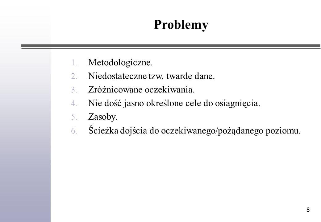 8 1. Metodologiczne. 2. Niedostateczne tzw. twarde dane.