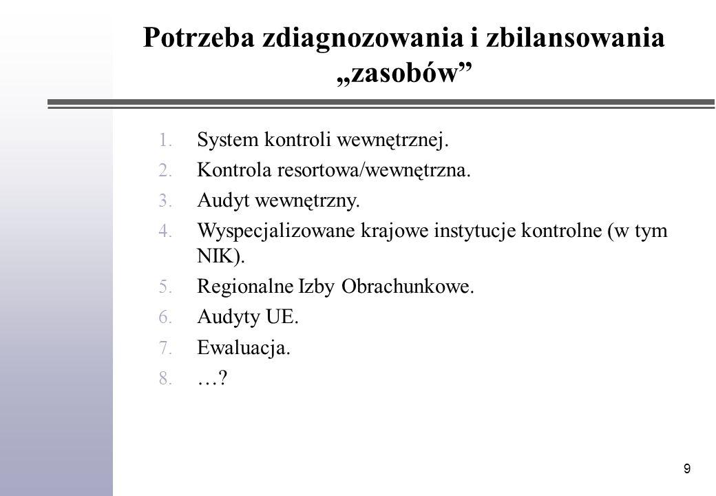 9 1. System kontroli wewnętrznej. 2. Kontrola resortowa/wewnętrzna.