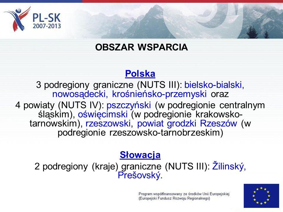 Polska 3 podregiony graniczne (NUTS III): bielsko-bialski, nowosądecki, krośnieńsko-przemyski oraz 4 powiaty (NUTS IV): pszczyński (w podregionie centralnym śląskim), oświęcimski (w podregionie krakowsko- tarnowskim), rzeszowski, powiat grodzki Rzeszów (w podregionie rzeszowsko-tarnobrzeskim) Słowacja 2 podregiony (kraje) graniczne (NUTS III): Žilinský, Prešovský.