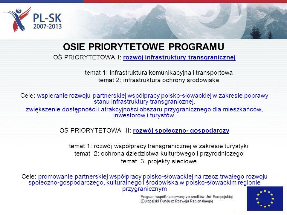 OŚ PRIORYTETOWA III: wsparcie inicjatyw lokalnych (mikroprojekty) Cele: promowanie inicjatyw lokalnych i nawiązywanie kontaktów transgranicznych poprzez realizację mikroprojektów opartych na działaniach typu ludzie dla ludzi OŚ PRIORYTETOWA IV: pomoc techniczna OSIE PRIORYTETOWE PROGRAMU cd.