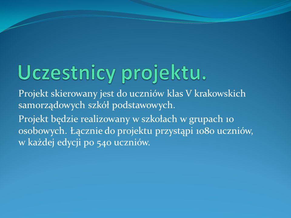 Projekt skierowany jest do uczniów klas V krakowskich samorządowych szkół podstawowych.