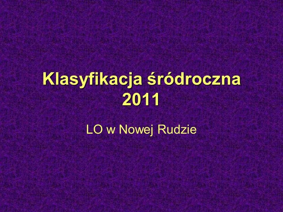 Klasyfikacja śródroczna 2011 LO w Nowej Rudzie