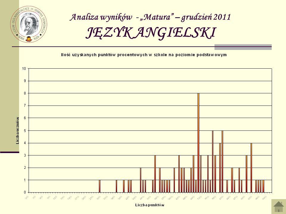 Analiza wyników - Matura – grudzień 2011 JĘZYK ANGIELSKI