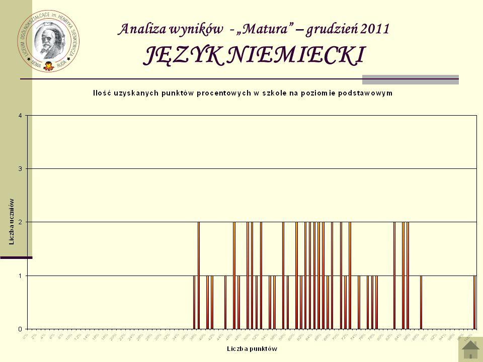 Analiza wyników - Matura – grudzień 2011 JĘZYK NIEMIECKI