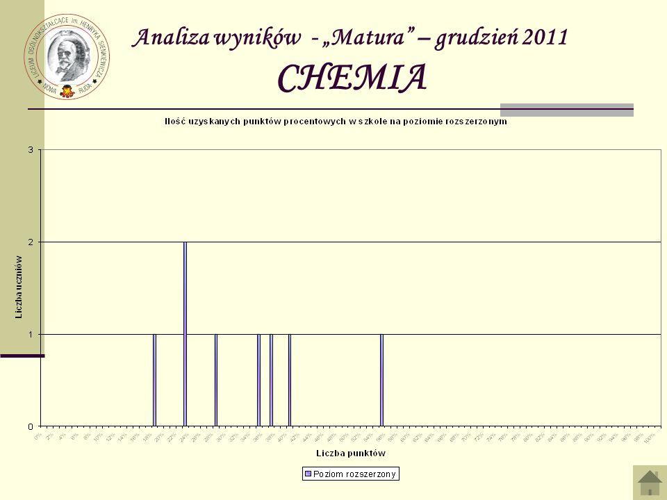 Analiza wyników - Matura – grudzień 2011 CHEMIA