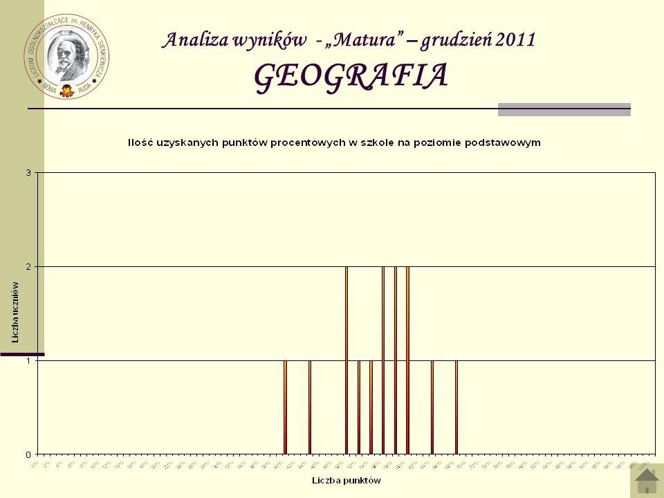 Analiza wyników - Matura – grudzień 2011 GEOGRAFIA