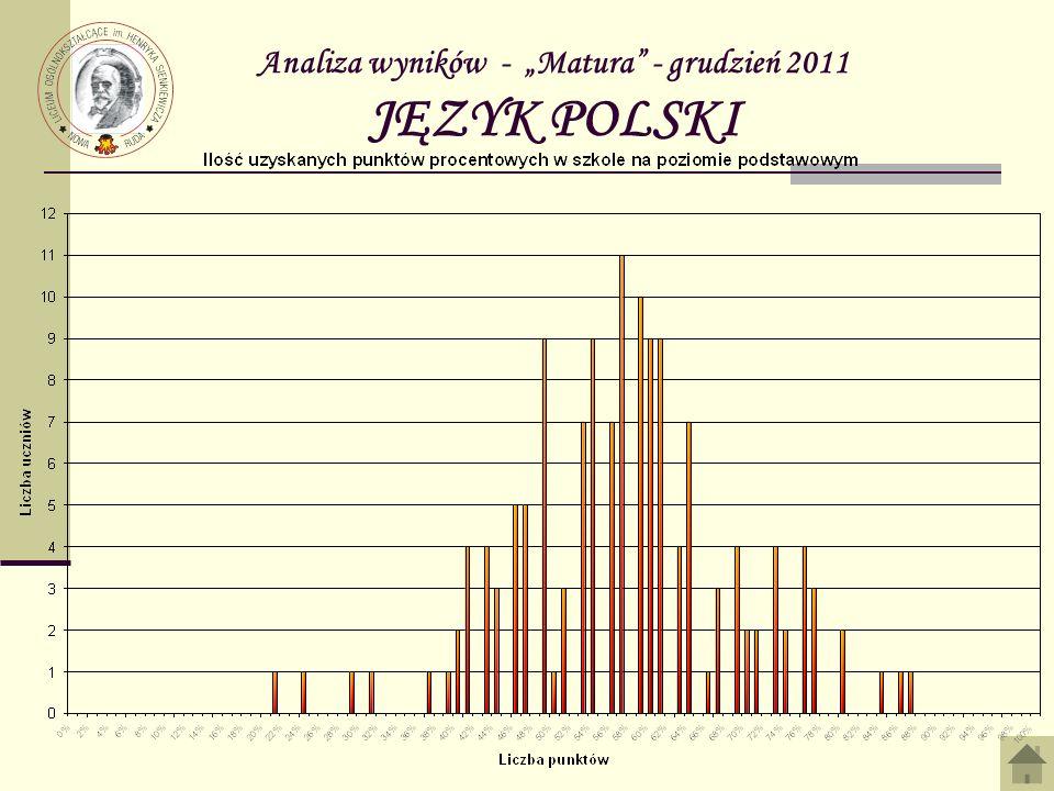 Analiza wyników - Matura - grudzień 2011 JĘZYK POLSKI