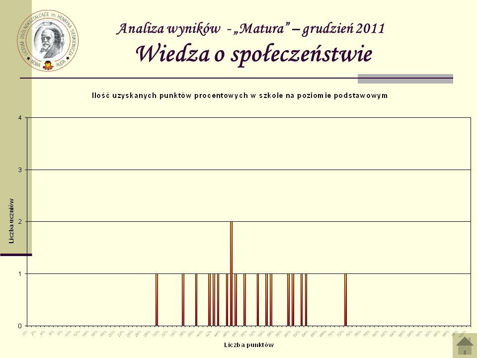 Analiza wyników - Matura – grudzień 2011 Wiedza o społeczeństwie