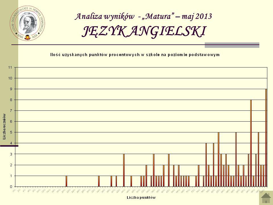 Analiza wyników - Matura – maj 2013 JĘZYK ANGIELSKI