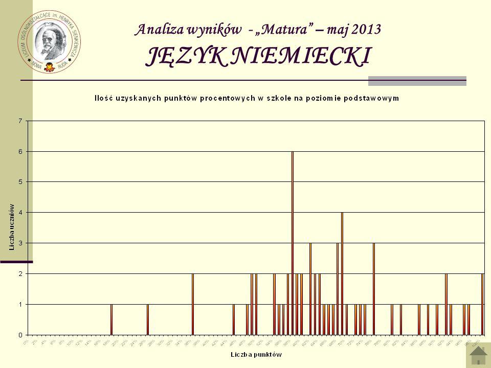 Analiza wyników - Matura – maj 2013 JĘZYK NIEMIECKI