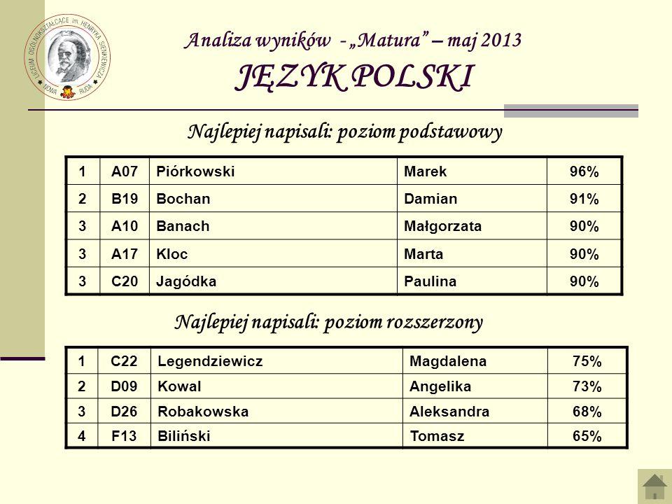 Analiza wyników - Matura - maj 2013 JĘZYK POLSKI