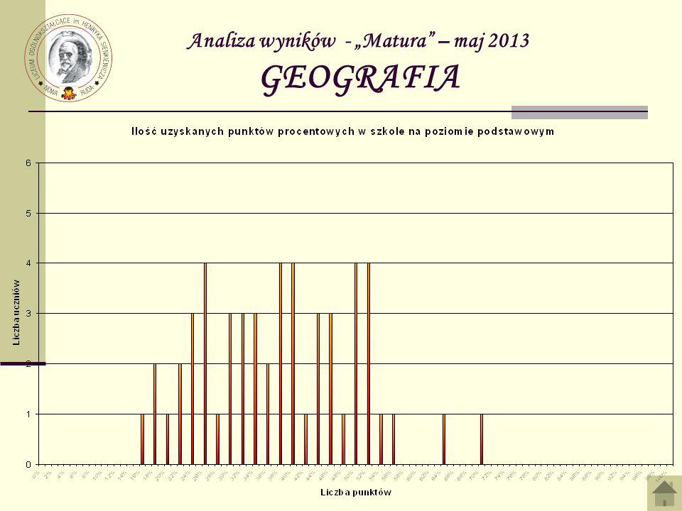 Analiza wyników - Matura – maj 2013 GEOGRAFIA