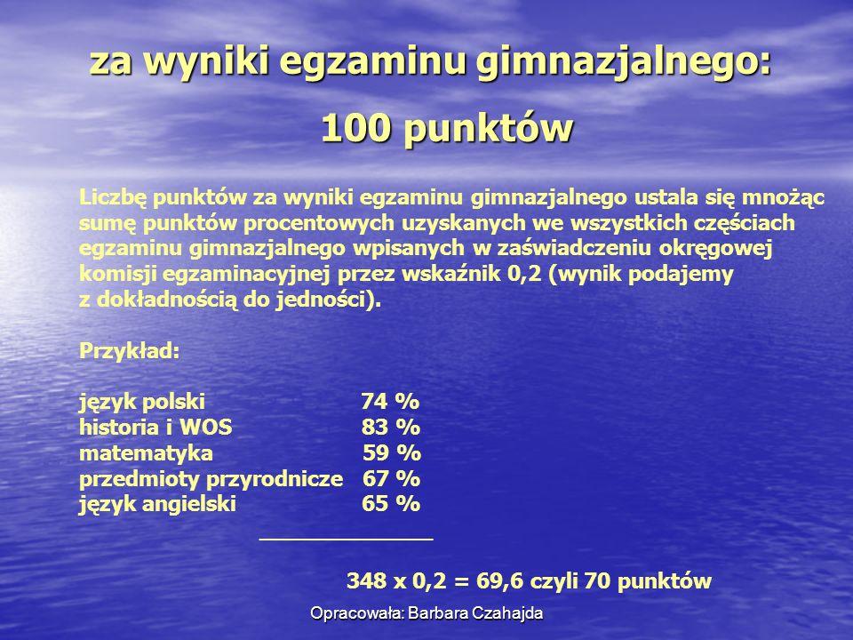 Opracowała: Barbara Czahajda za ocenę z języka polskiego: 17 punktów, za ocenę z języka polskiego: 17 punktów, - celująca – 17 punktów, - celująca – 17 punktów, - bardzo dobra – 15 punktów, - bardzo dobra – 15 punktów, - dobra – 10 punktów, - dobra – 10 punktów, - dostateczna – 3 punkty, - dostateczna – 3 punkty,